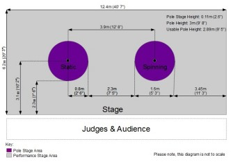 Pole Stage Layout